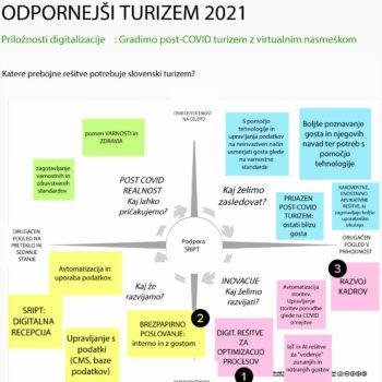 SRIPT-Kaj-želimo-razvijati-2021